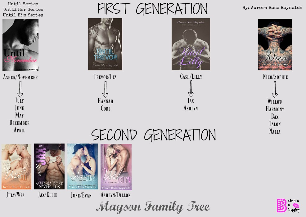 Mayson Family Tree-Until Series-Until Her Series-Until Him Series by Aurora Rose Reynolds | Reviews on www.bxtchesbeblogging.com